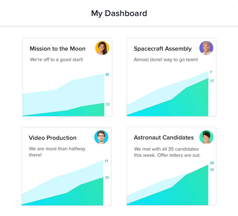 asana-dashboard