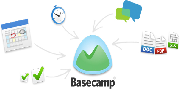 basecamp-review