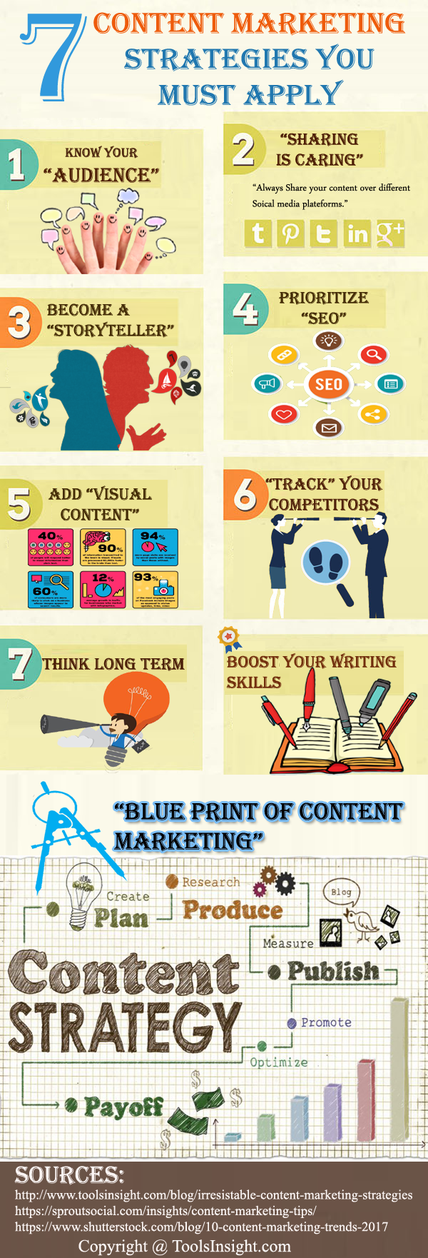 7 content marketing