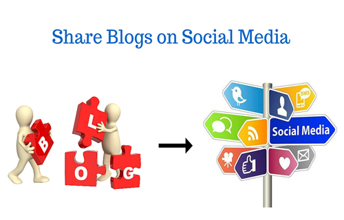 Share Blogs on Social Media