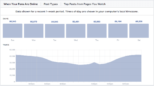 facebook-page-fans-online