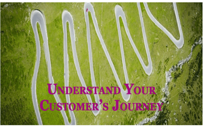 Understand Your Customers Journey