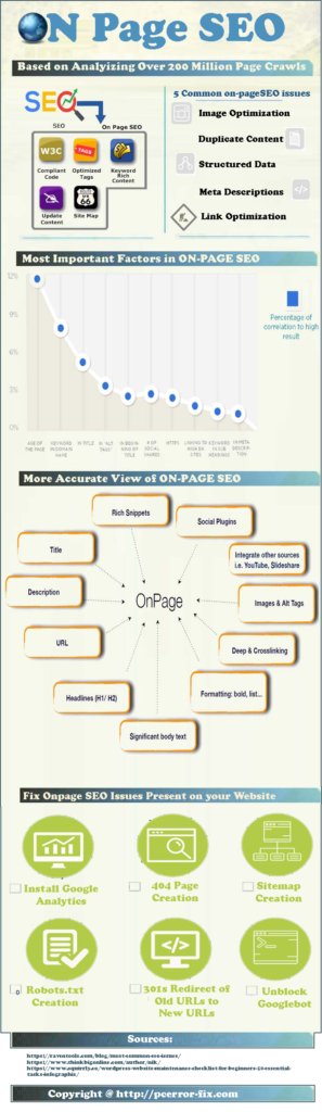 [Infographics] All About On Page SEO