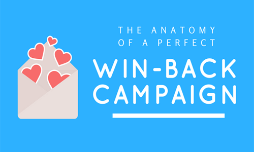 win back email campaign